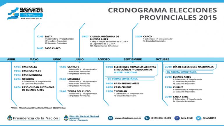 elecciones provinciales 2015